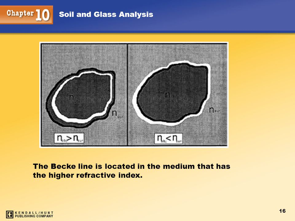 Soil and Glass Analysis 16 The Becke line is located in the medium that has the higher refractive index.