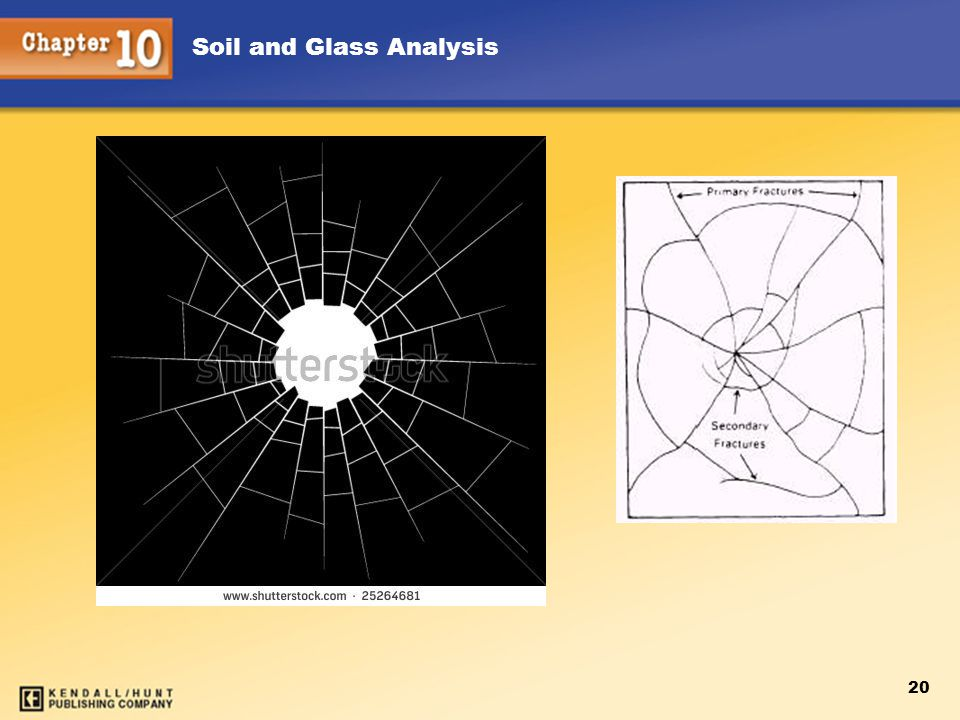 Soil and Glass Analysis 20