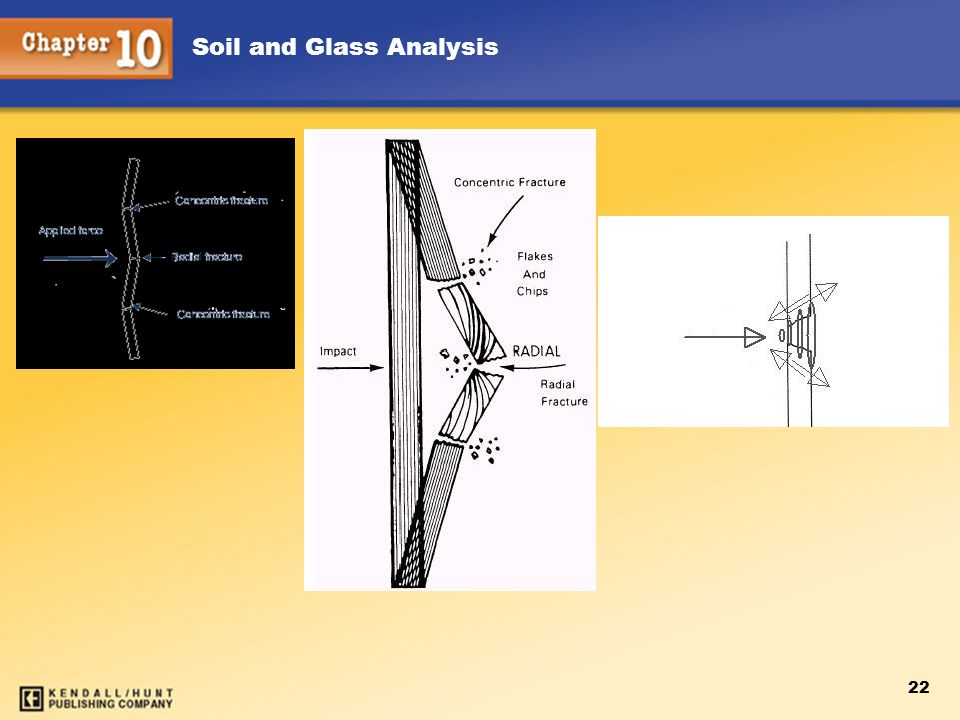 Soil and Glass Analysis 22