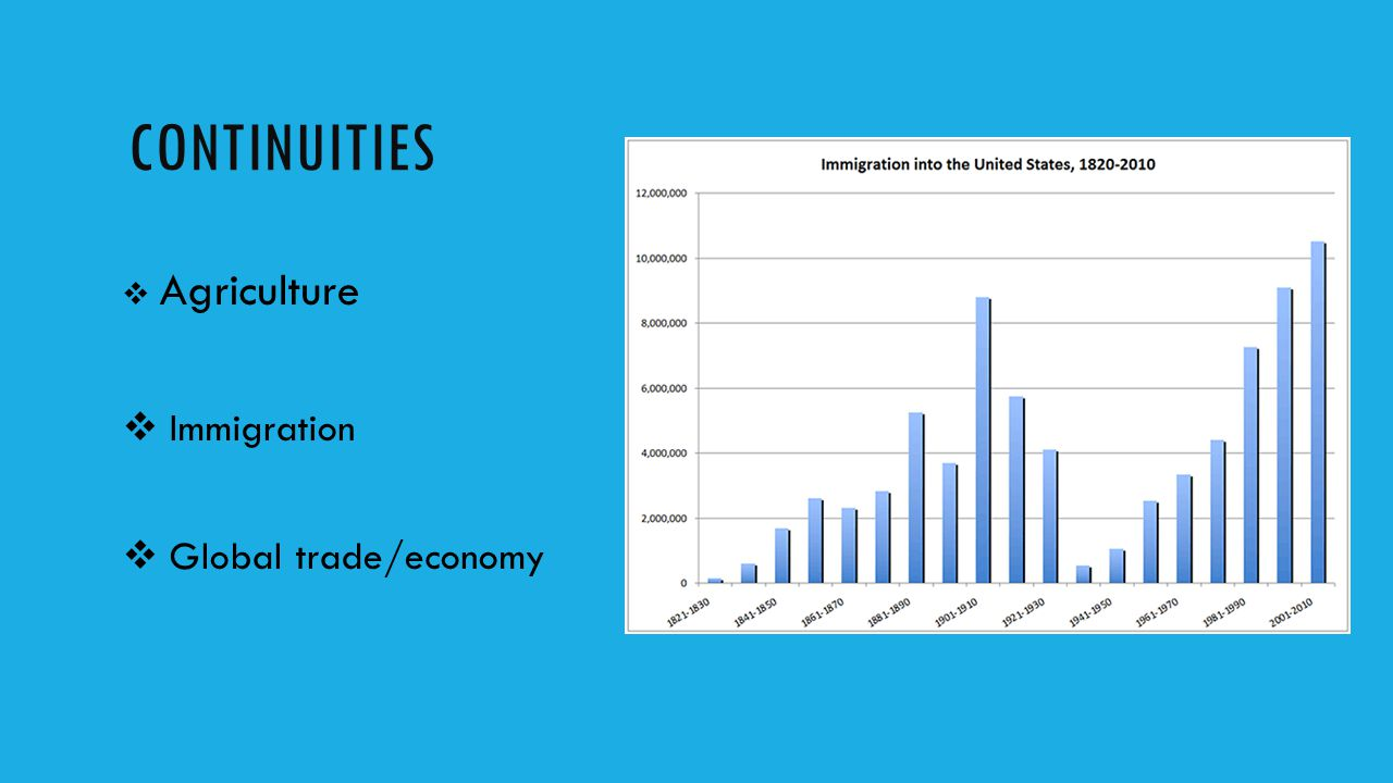 CONTINUITIES  Agriculture  Immigration  Global trade/economy