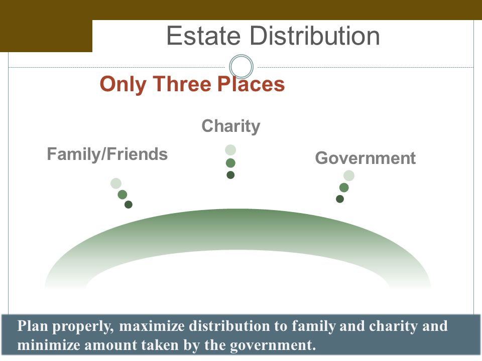 Family/Friends Charity Government Only Three Places Plan properly, maximize distribution to family and charity and minimize amount taken by the government.
