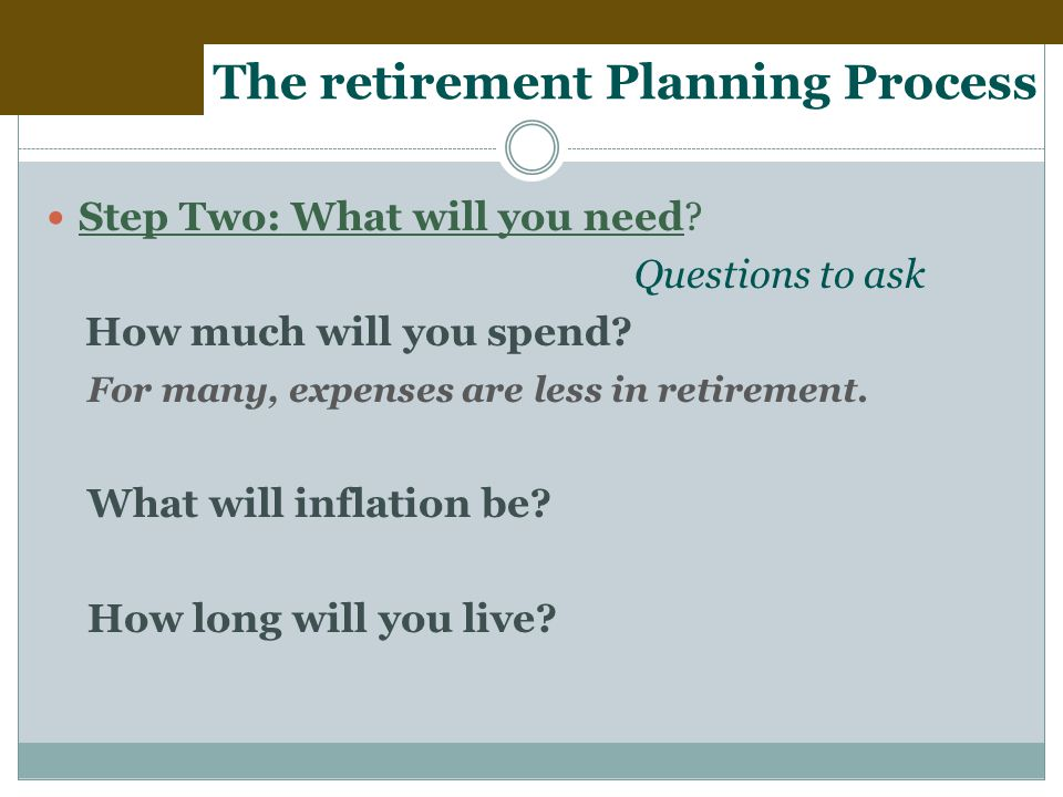 The retirement Planning Process Step Two: What will you need.
