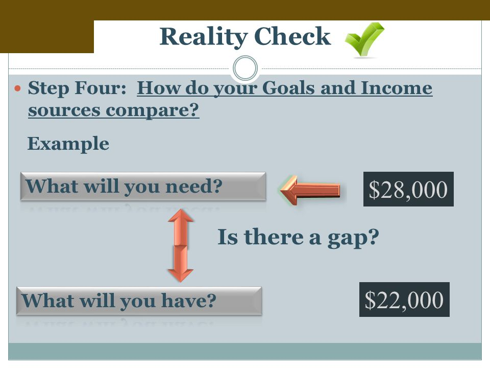 Reality Check Step Four: How do your Goals and Income sources compare.