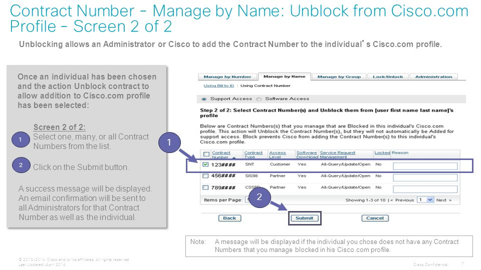 Cisco Confidential 7 © 2013-2014 Cisco and/or its affiliates.