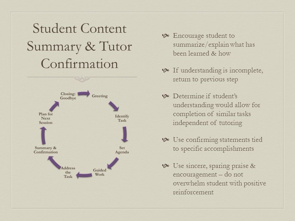 Student Content Summary & Tutor Confirmation  Encourage student to summarize/explain what has been learned & how  If understanding is incomplete, return to previous step  Determine if student's understanding would allow for completion of similar tasks independent of tutoring  Use confirming statements tied to specific accomplishments  Use sincere, sparing praise & encouragement – do not overwhelm student with positive reinforcement