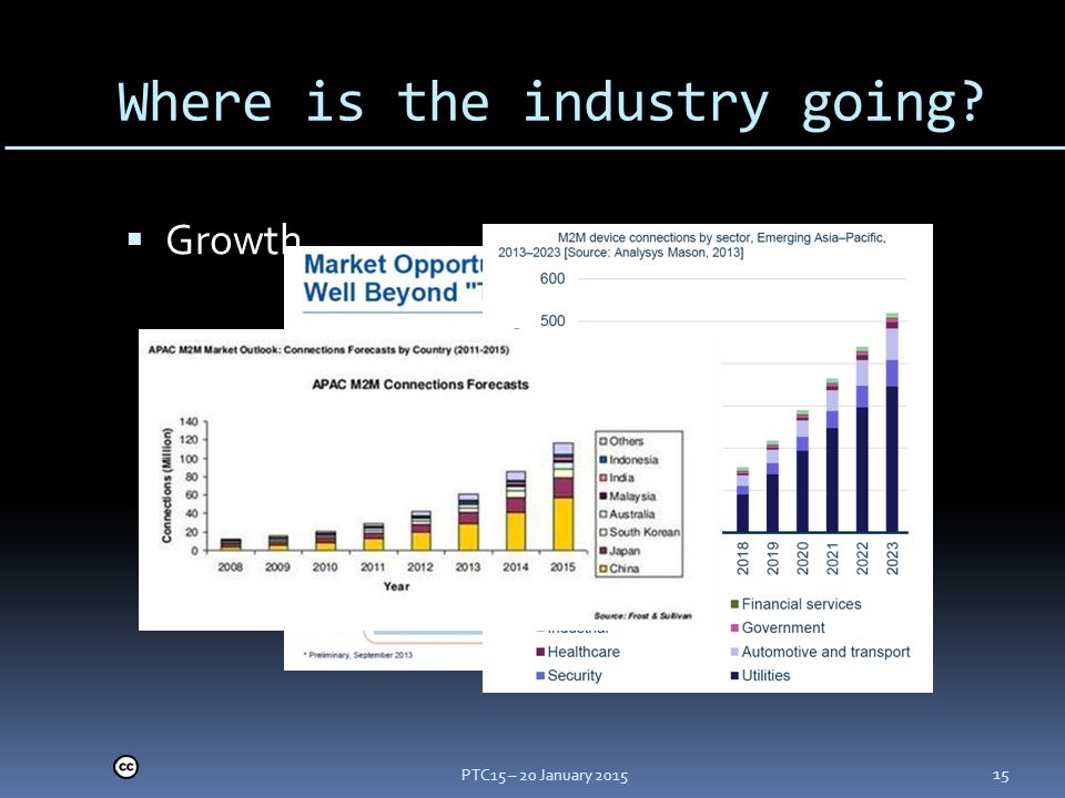 Where is the industry going  Growth PTC15 – 20 January 2015 15