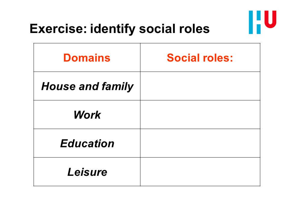 Exercise: identify social roles DomainsSocial roles: House and family Work Education Leisure