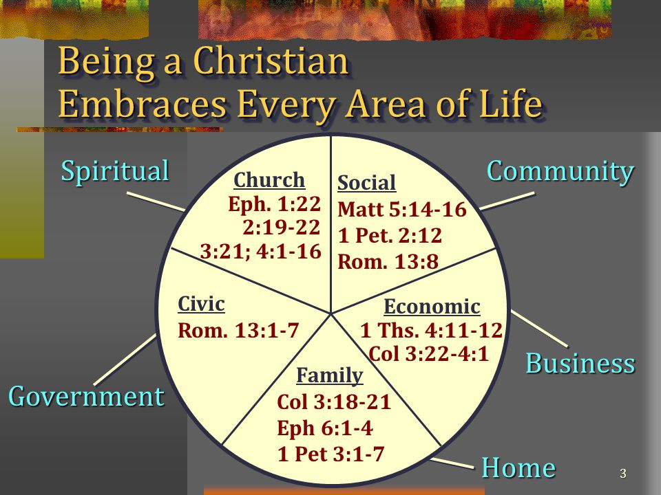 3 Being a Christian Embraces Every Area of Life Social Matt 5:14-16 1 Pet.