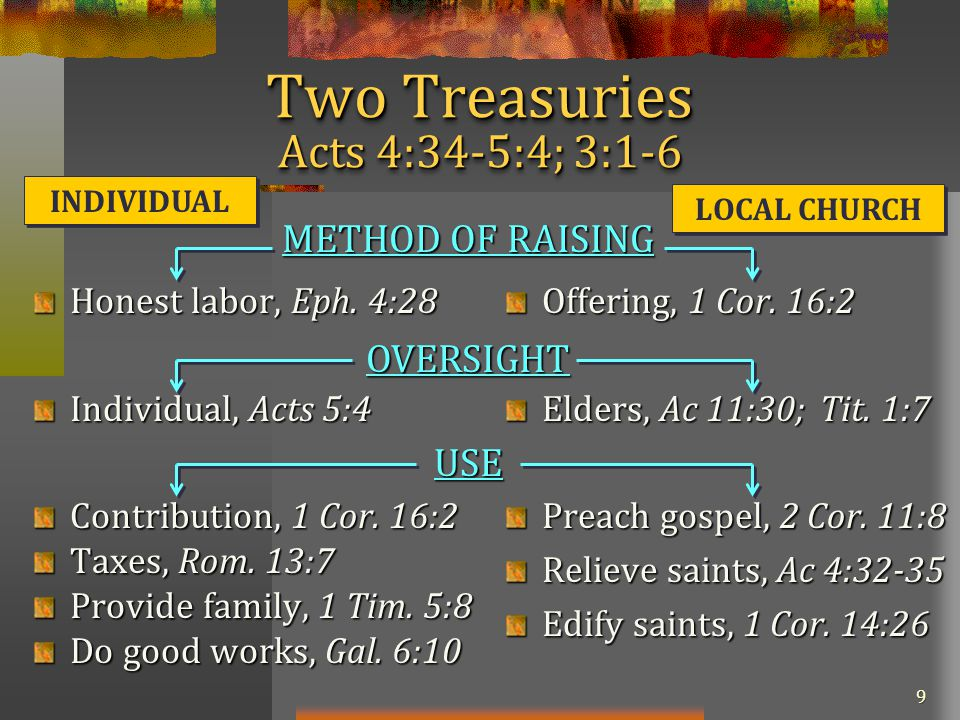 Two Treasuries Acts 4:34-5:4; 3:1-6 Honest labor, Eph.
