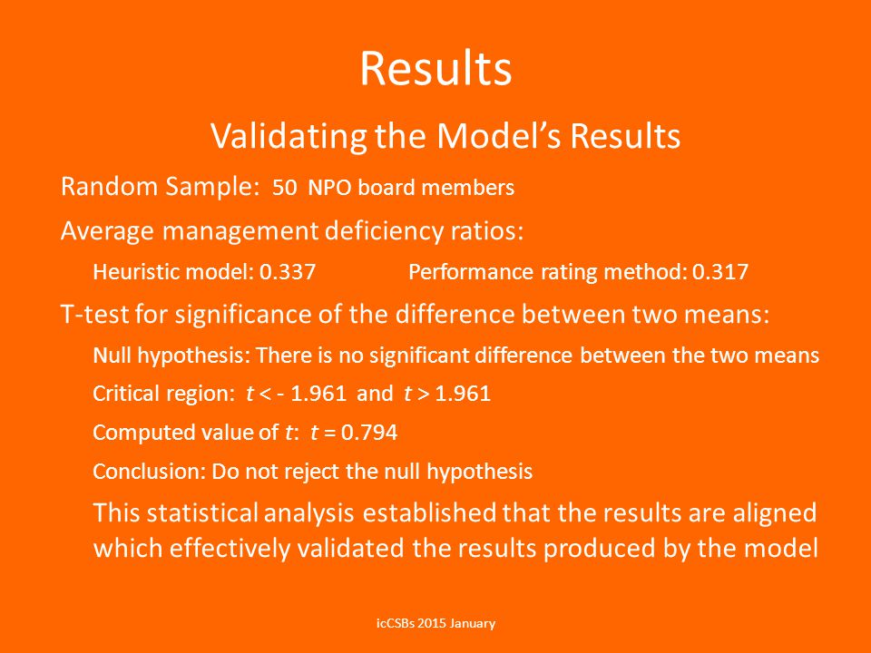 Results Validating the Model's Results Random Sample: 50 NPO board members Average management deficiency ratios: Heuristic model: 0.337Performance rating method: 0.317 T-test for significance of the difference between two means: Null hypothesis: There is no significant difference between the two means Critical region: t 1.961 Computed value of t: t = 0.794 Conclusion: Do not reject the null hypothesis This statistical analysis established that the results are aligned which effectively validated the results produced by the model icCSBs 2015 January