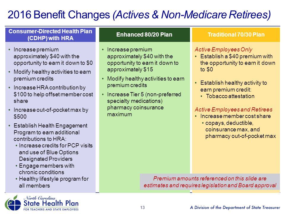 2016 Benefit Changes (Actives & Non-Medicare Retirees) Enhanced 80/20 Plan Consumer-Directed Health Plan (CDHP) with HRA Traditional 70/30 Plan Increase premium approximately $40 with the opportunity to earn it down to approximately $15 Modify healthy activities to earn premium credits Increase Tier 5 (non-preferred specialty medications) pharmacy coinsurance maximum Increase premium approximately $40 with the opportunity to earn it down to $0 Modify healthy activities to earn premium credits Increase HRA contribution by $100 to help offset member cost share Increase out-of-pocket max by $500 Establish Health Engagement Program to earn additional contributions to HRA: Increase credits for PCP visits and use of Blue Options Designated Providers Engage members with chronic conditions Healthy lifestyle program for all members Active Employees Only Establish a $40 premium with the opportunity to earn it down to $0 Establish healthy activity to earn premium credit: Tobacco attestation Active Employees and Retirees Increase member cost share copays, deductible, coinsurance max, and pharmacy out-of-pocket max 13 Premium amounts referenced on this slide are estimates and requires legislation and Board approval