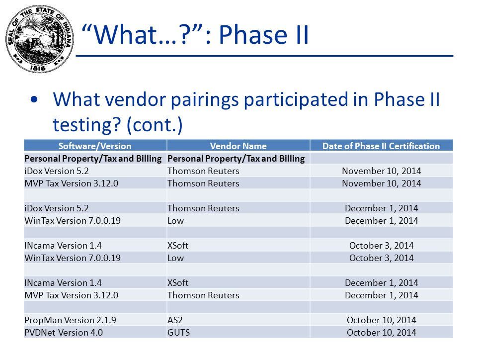 What… : Phase II What vendor pairings participated in Phase II testing.