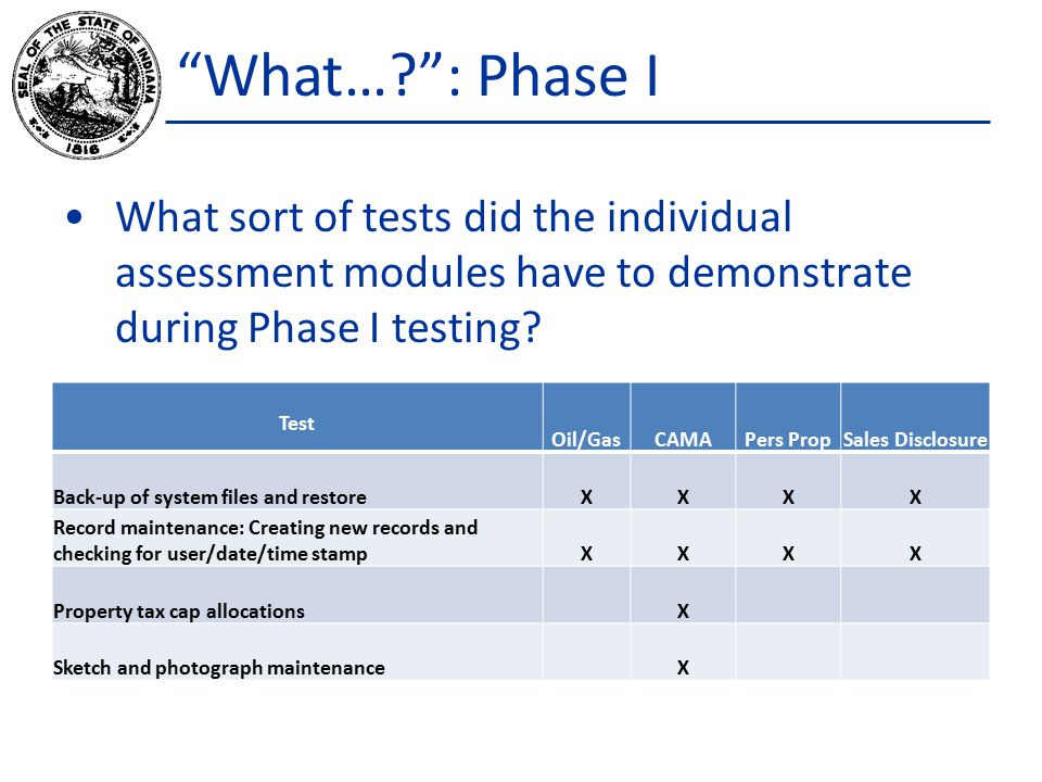 What…? : Phase II What vendor pairings participated in Phase II testing.