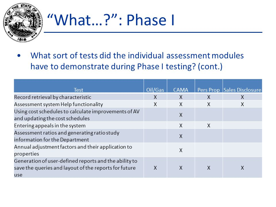 What…? : Phase II What sort of tests did the vendor pairings have to demonstrate during Phase II testing.
