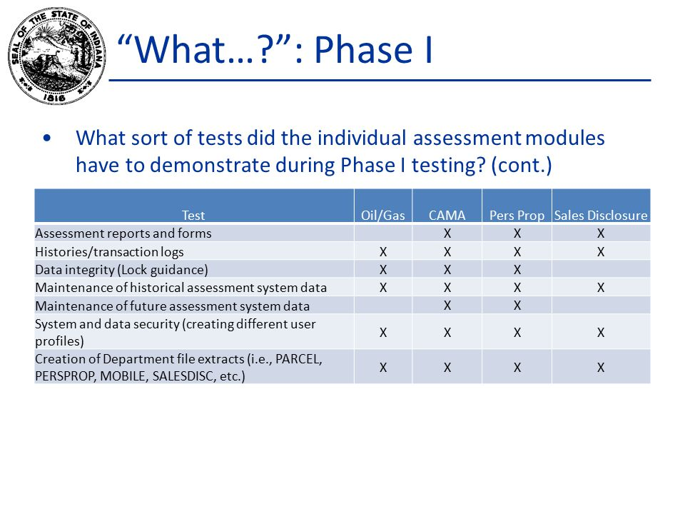 When…? When did the current testing and certification process start.