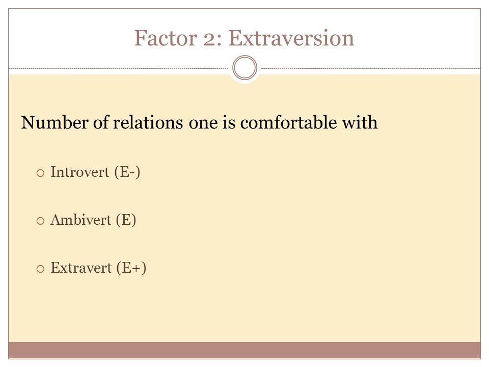 Factor 2: Extraversion Number of relations one is comfortable with  Introvert (E-)  Ambivert (E)  Extravert (E+)