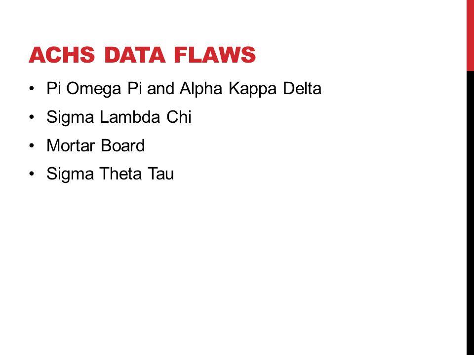 ACHS DATA FLAWS Pi Omega Pi and Alpha Kappa Delta Sigma Lambda Chi Mortar Board Sigma Theta Tau