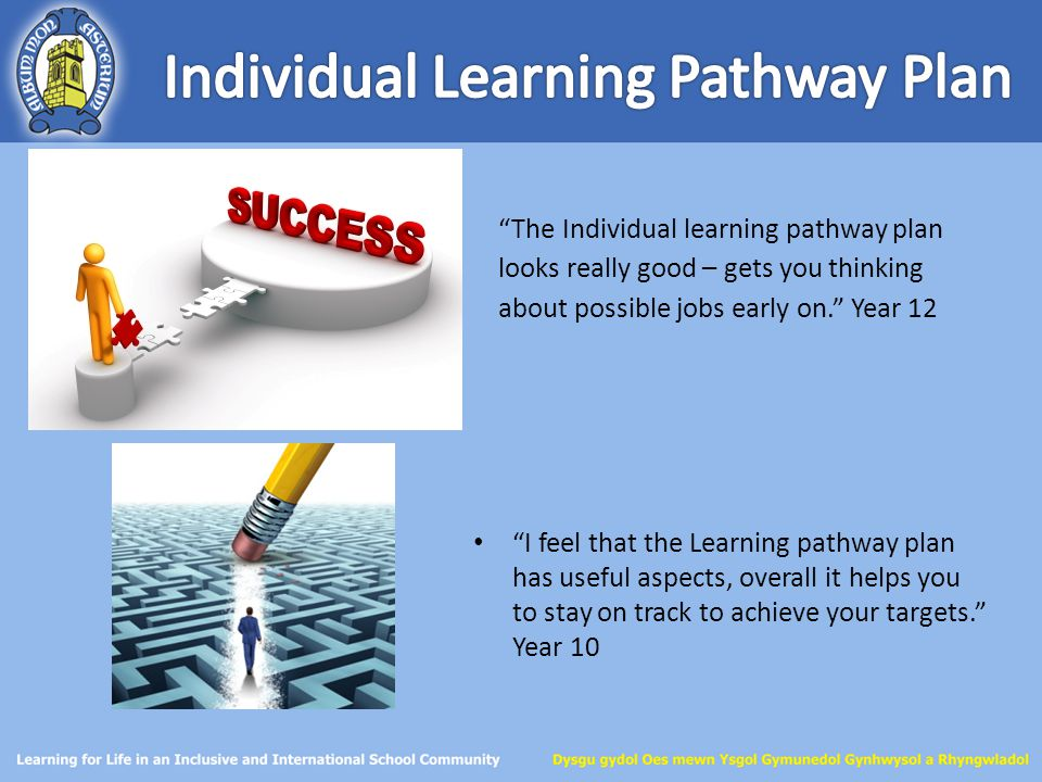 """I feel that the Learning pathway plan has useful aspects, overall it helps you to stay on track to achieve your targets."" Year 10 ""The Individual lea"