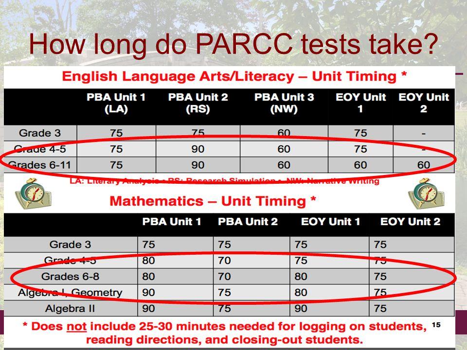 Verona Public Schools How long do PARCC tests take.