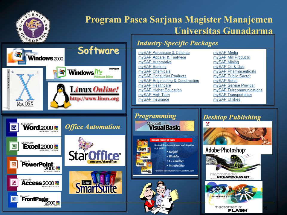 Slide 38 Program Pasca Sarjana Magister Manajemen Universitas Gunadarma ACHIEVING USER FRIENDLINESS IN SOFTWARE Software that is to be used in end-user computing should be easy to learn and use, or user-friendly, as possible.