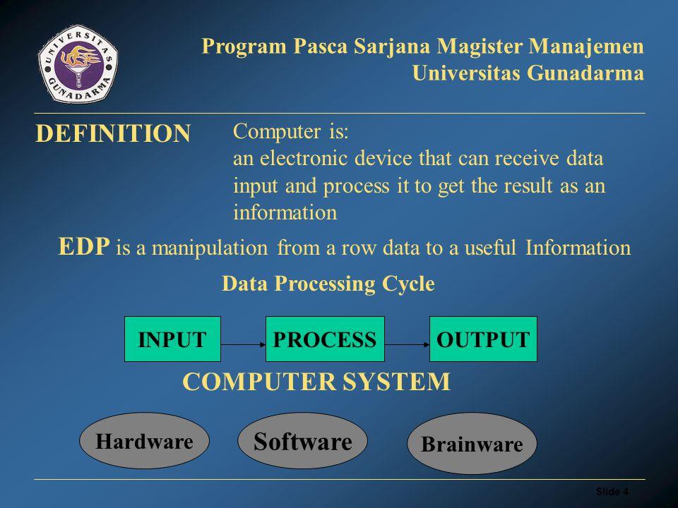 Slide 34 Program Pasca Sarjana Magister Manajemen Universitas Gunadarma REMOTE CONTROL WS FTP Cute FTP FTP FILE TRANSFER Telnet