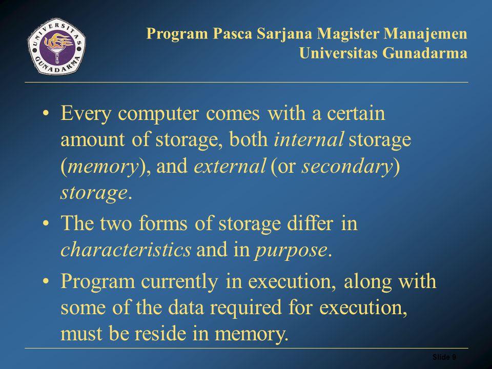 Slide 9 Program Pasca Sarjana Magister Manajemen Universitas Gunadarma Every computer comes with a certain amount of storage, both internal storage (memory), and external (or secondary) storage.