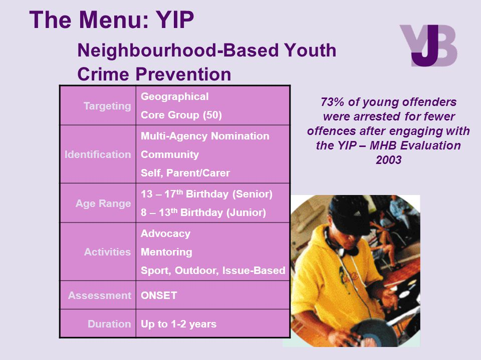 The Menu: YIP Neighbourhood-Based Youth Crime Prevention Targeting Geographical Core Group (50) Identification Multi-Agency Nomination Community Self,