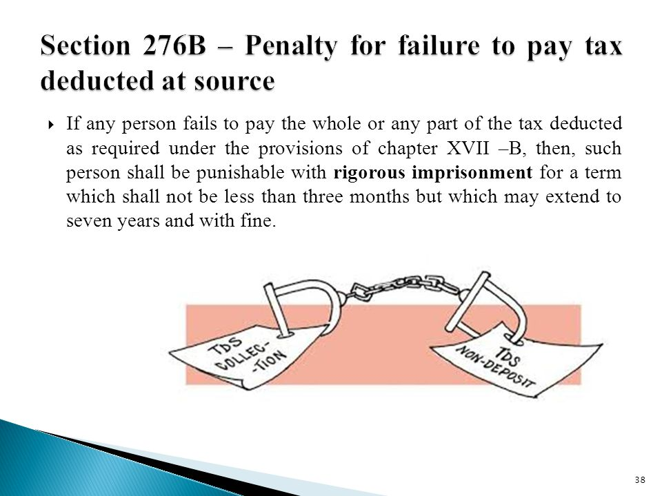  If any person fails to pay the whole or any part of the tax deducted as required under the provisions of chapter XVII –B, then, such person shall be punishable with rigorous imprisonment for a term which shall not be less than three months but which may extend to seven years and with fine.