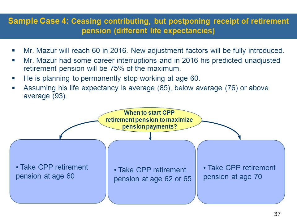 37 Sample Case 4: Ceasing contributing, but postponing receipt of retirement pension (different life expectancies)  Mr. Mazur will reach 60 in 2016.