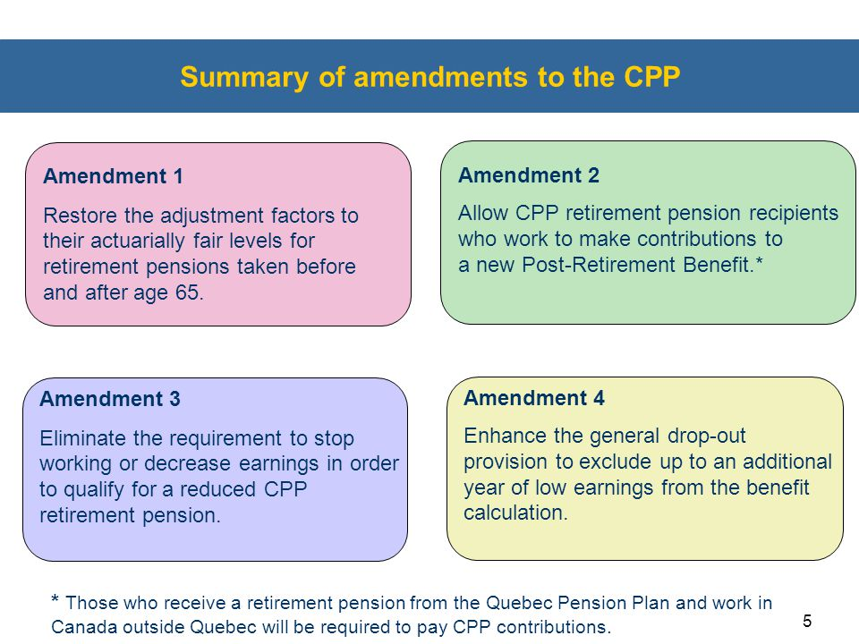 5 Summary of amendments to the CPP Amendment 1 Restore the adjustment factors to their actuarially fair levels for retirement pensions taken before an