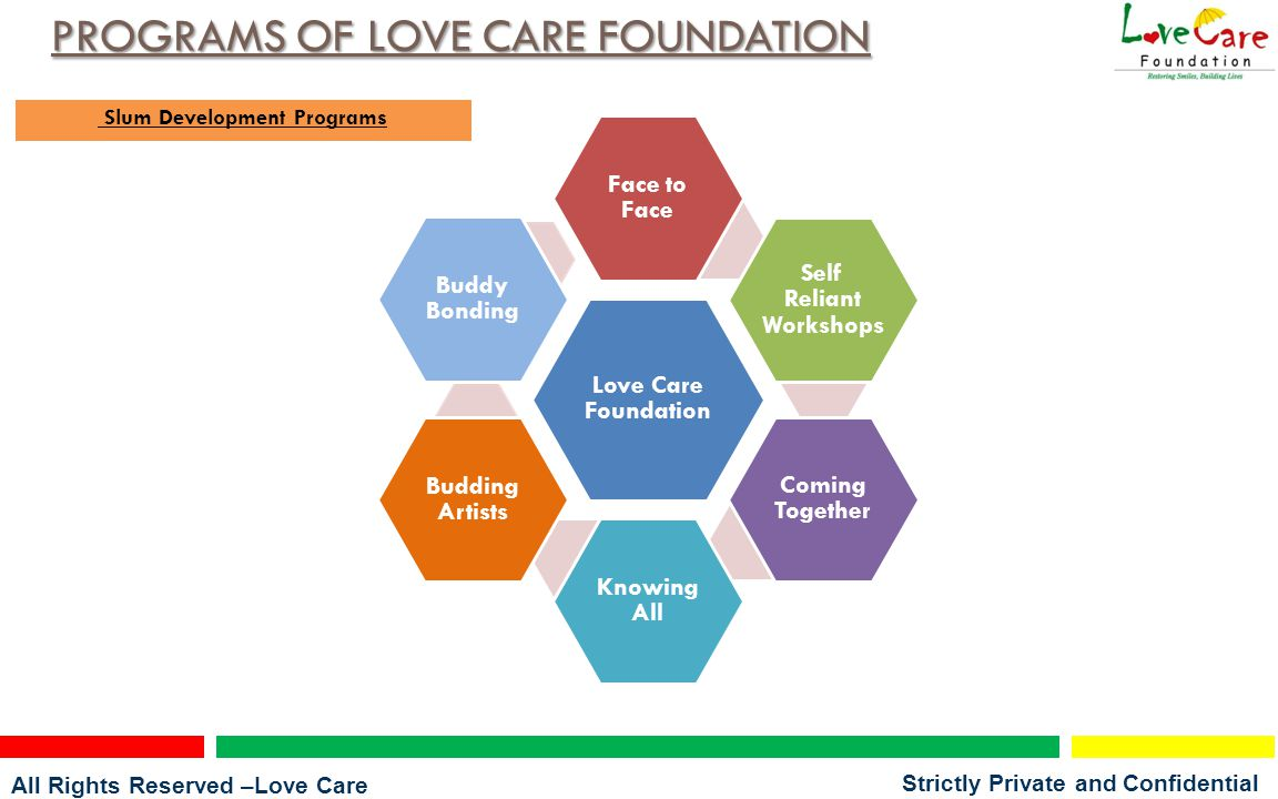 All Rights Reserved –Love Care Foundation Strictly Private and Confidential No.