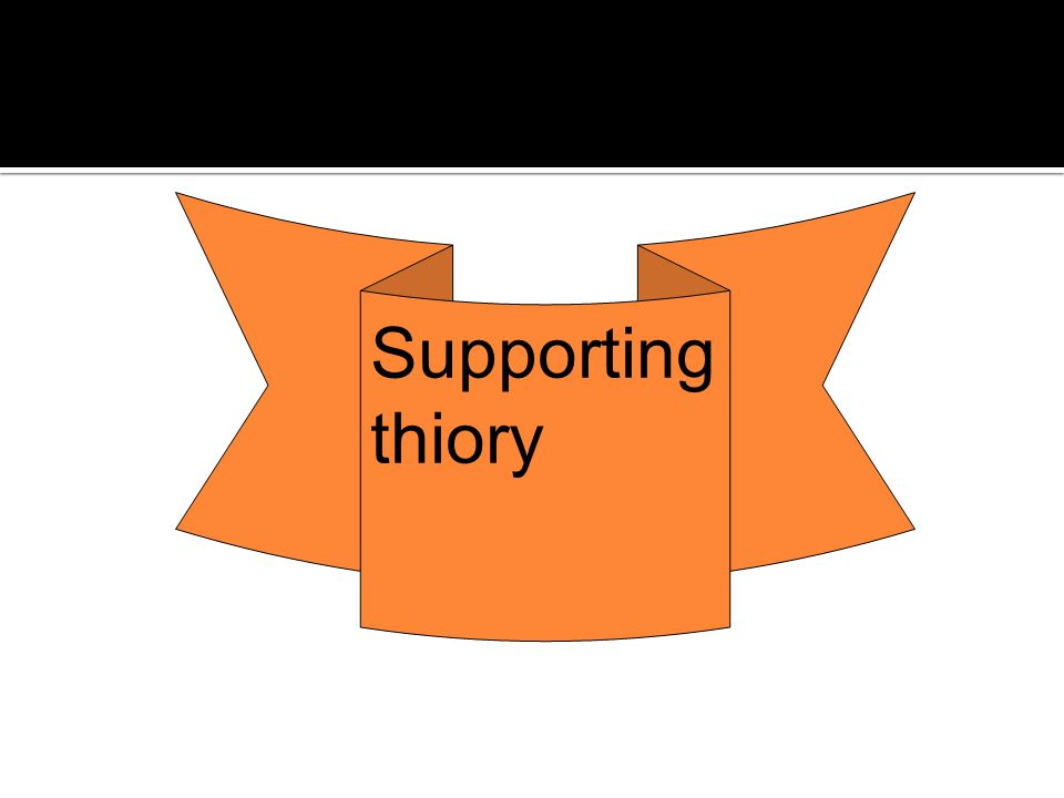 Supporting thiory
