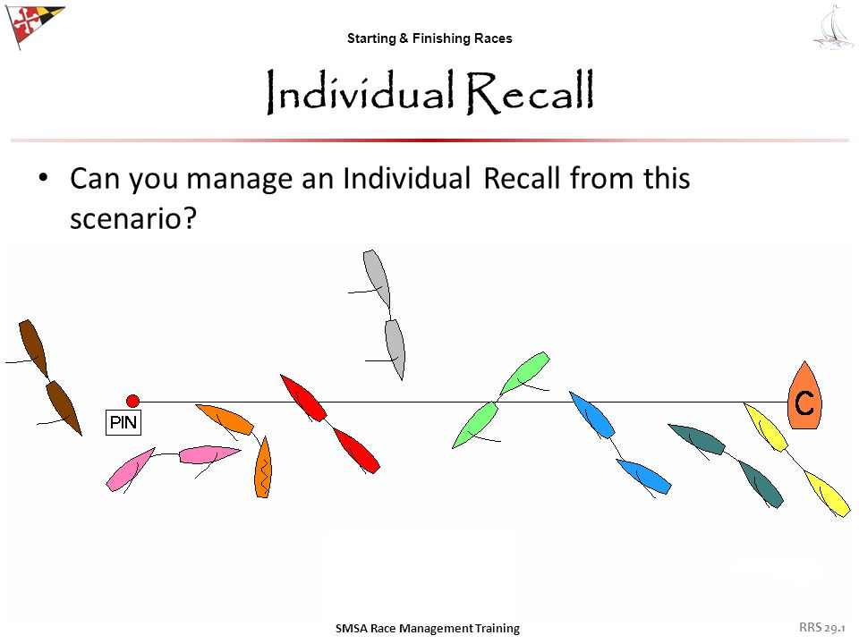 Starting & Finishing Races Individual Recall Can you manage an Individual Recall from this scenario? SMSA Race Management Training RRS 29.1
