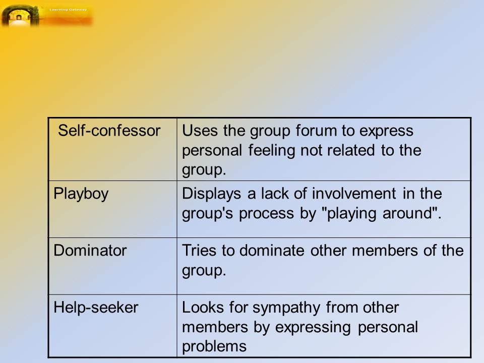 Self-confessorUses the group forum to express personal feeling not related to the group.