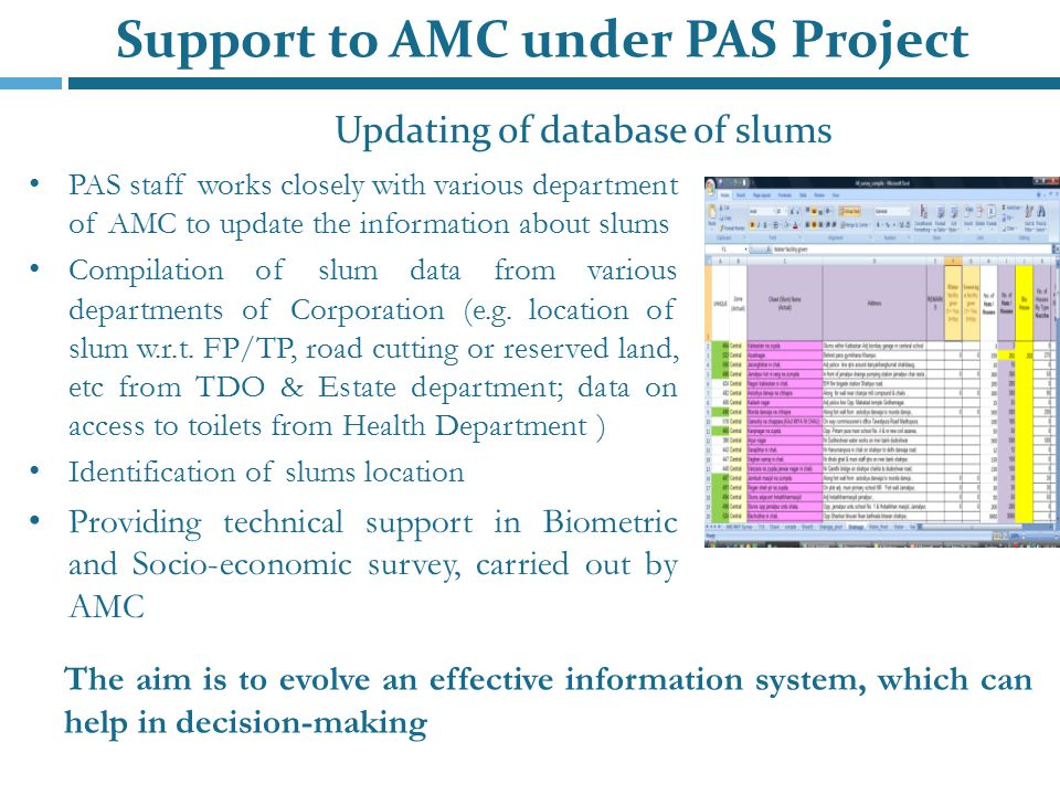 Updating of database of slums PAS staff works closely with various department of AMC to update the information about slums Compilation of slum data from various departments of Corporation (e.g.