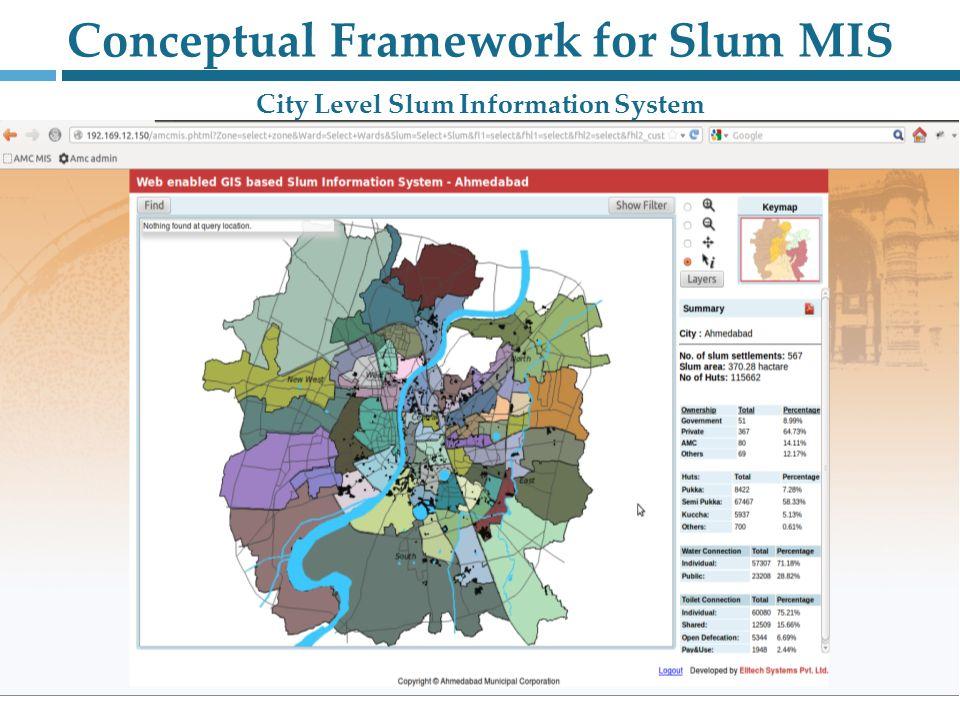 Conceptual Framework for Slum MIS City Level Slum Information System