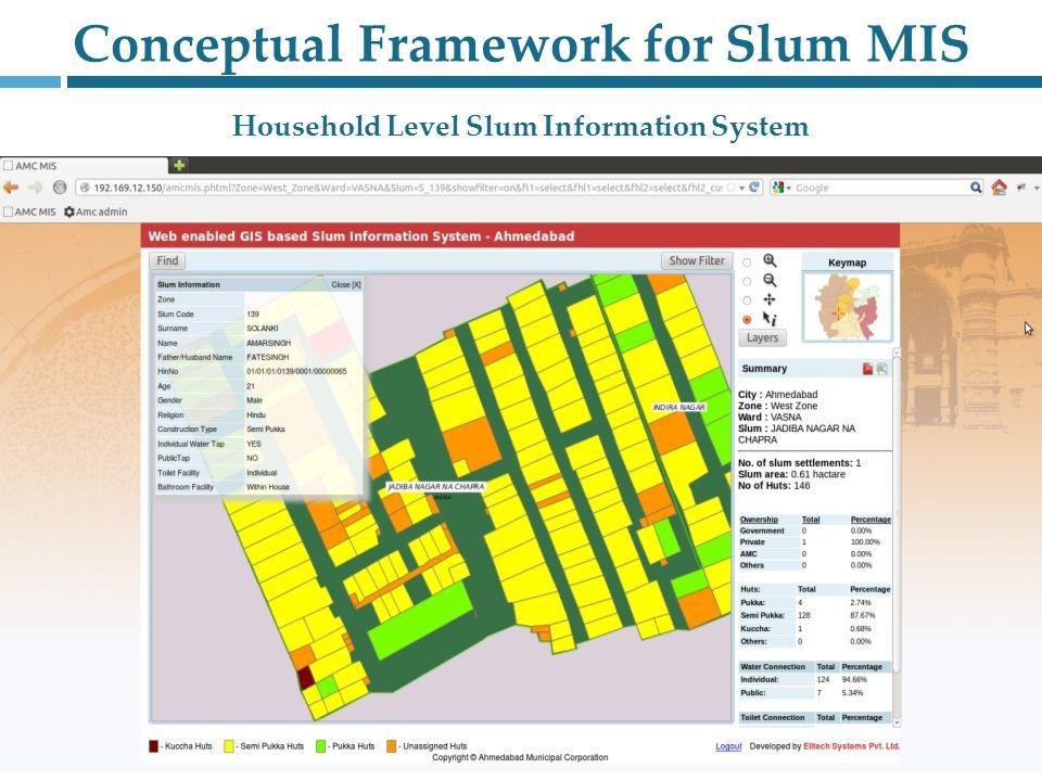 Conceptual Framework for Slum MIS Household Level Slum Information System