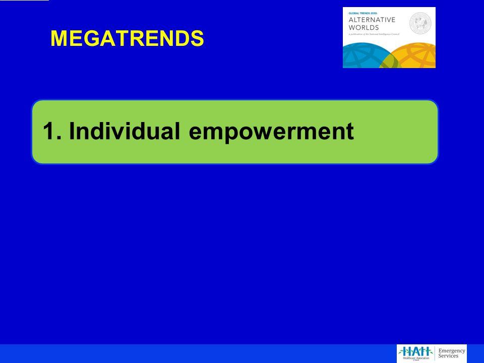 1. Individual empowerment MEGATRENDS