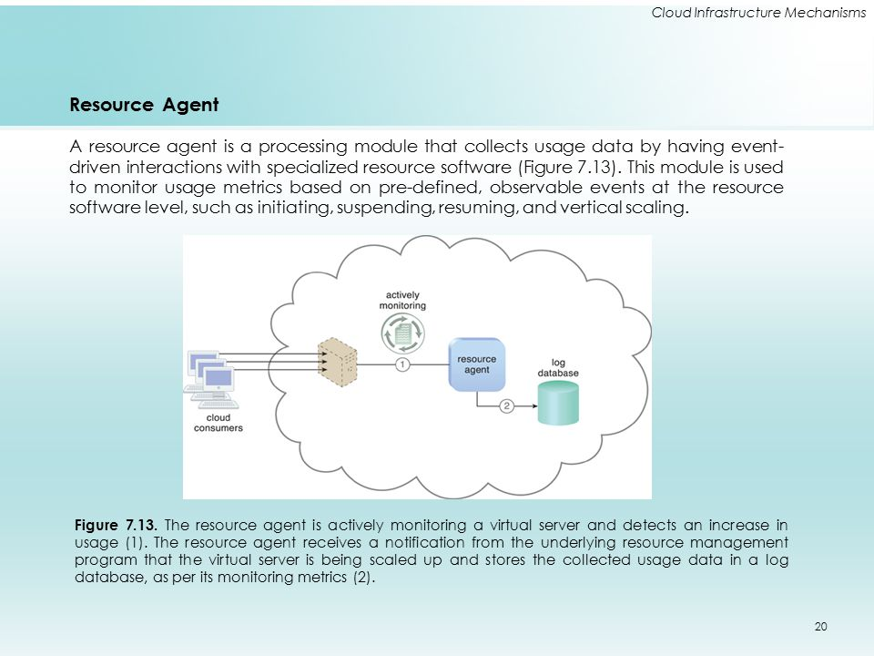 Cloud Infrastructure Mechanisms Resource Agent A resource agent is a processing module that collects usage data by having event- driven interactions w