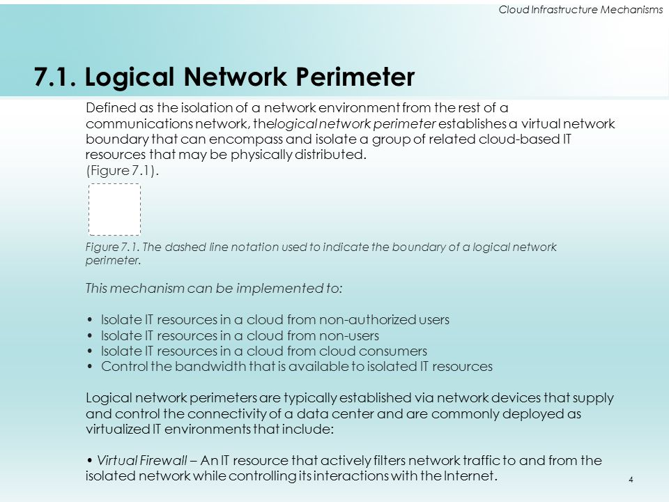 Virtual Network – Usually acquired through VLANs, this IT resource isolates the network environment within the data center infrastructure.