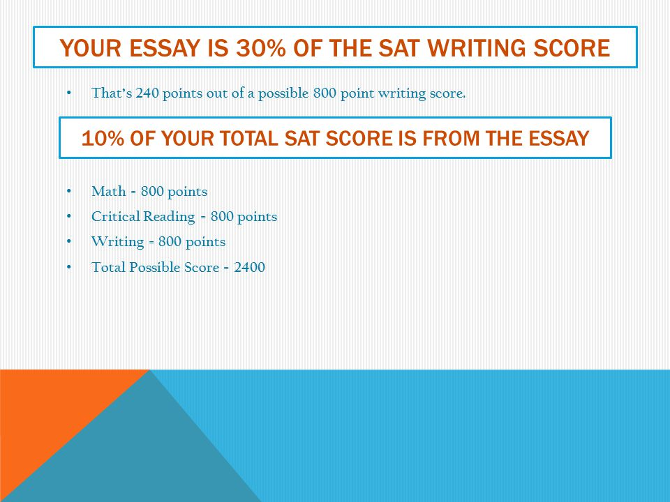 That's 240 points out of a possible 800 point writing score.