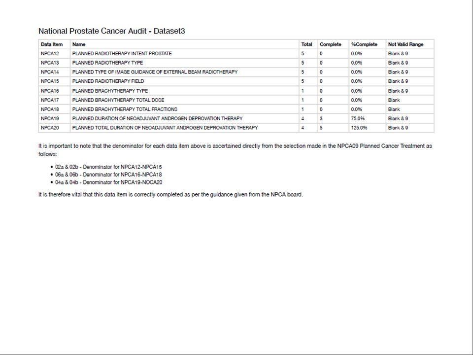 12National Disease Registration: Overview of Key Programmes