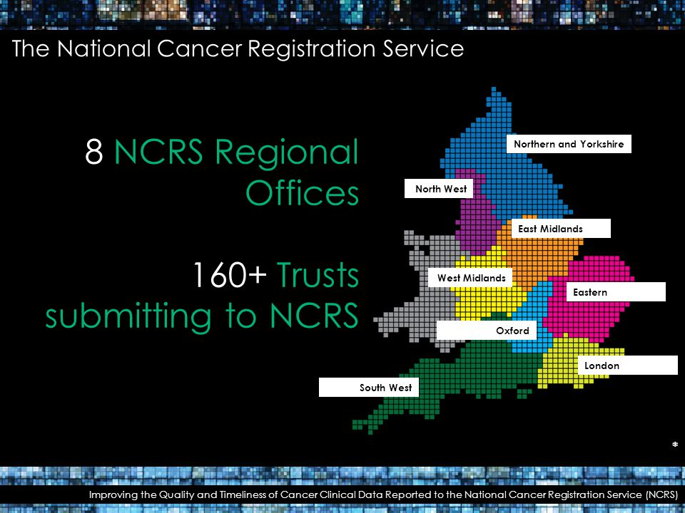 Dimensions of the NCRS Periodic Data FeedsCancer Registration Hospital Episodes Statistics Office of National Statistics Cancer Waiting Times 1700 MDTs per week 200k records per month 160+ NHS Providers 188+ Data Items per cancer type 350k tumours spanning 42 cancer types registered per year Monthly Data Submission 3NPCA Data Collection 160 expert Cancer Registration Officers QA and integration of all these data at individual patient level across the whole pathway