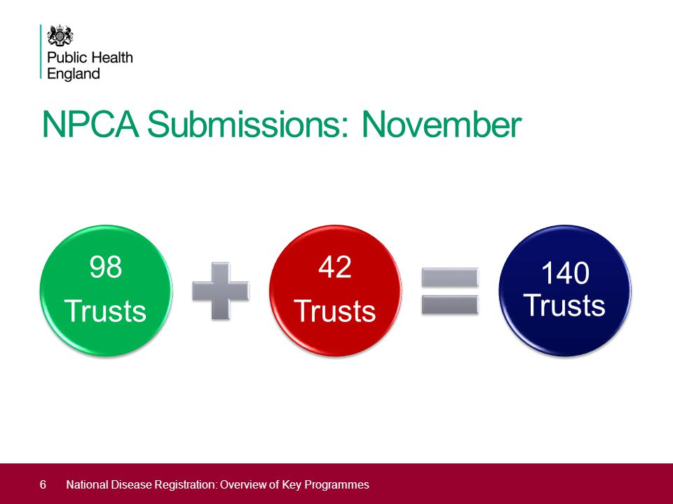NPCA Submissions: November 98 Trusts 42 Trusts 140 Trusts 6National Disease Registration: Overview of Key Programmes