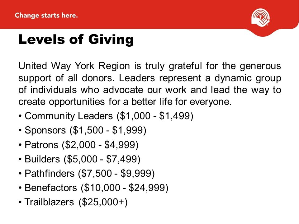 Levels of Giving United Way York Region is truly grateful for the generous support of all donors.