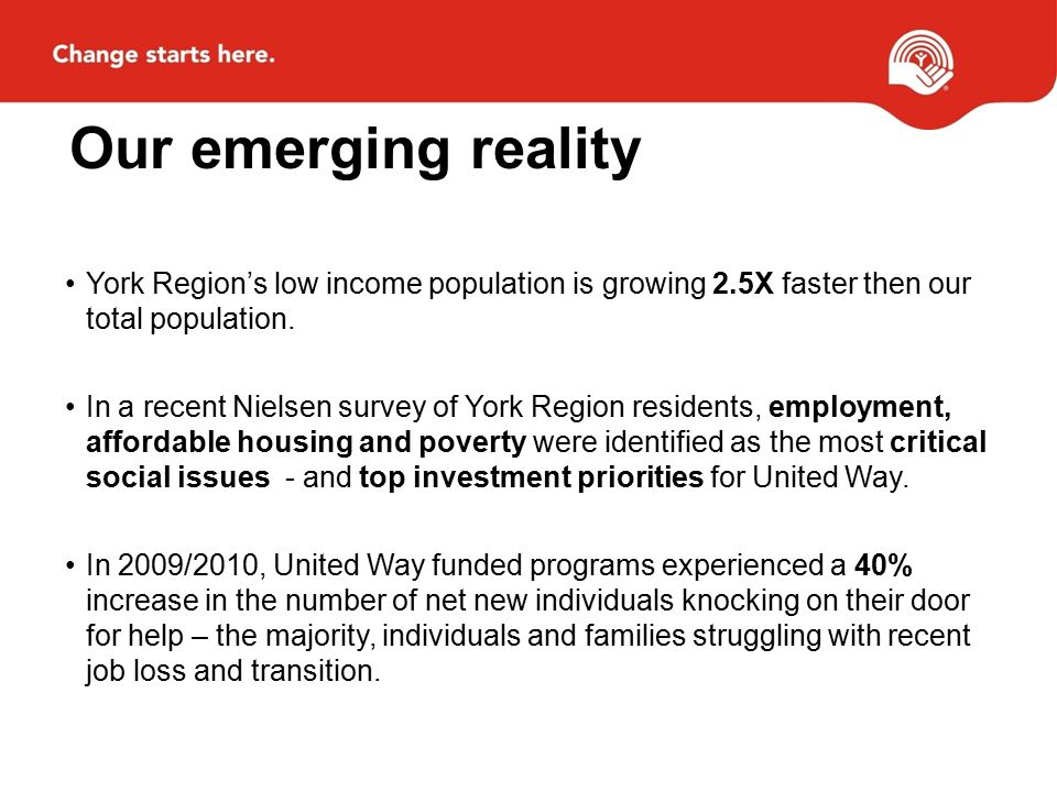 Our emerging reality York Region's low income population is growing 2.5X faster then our total population.