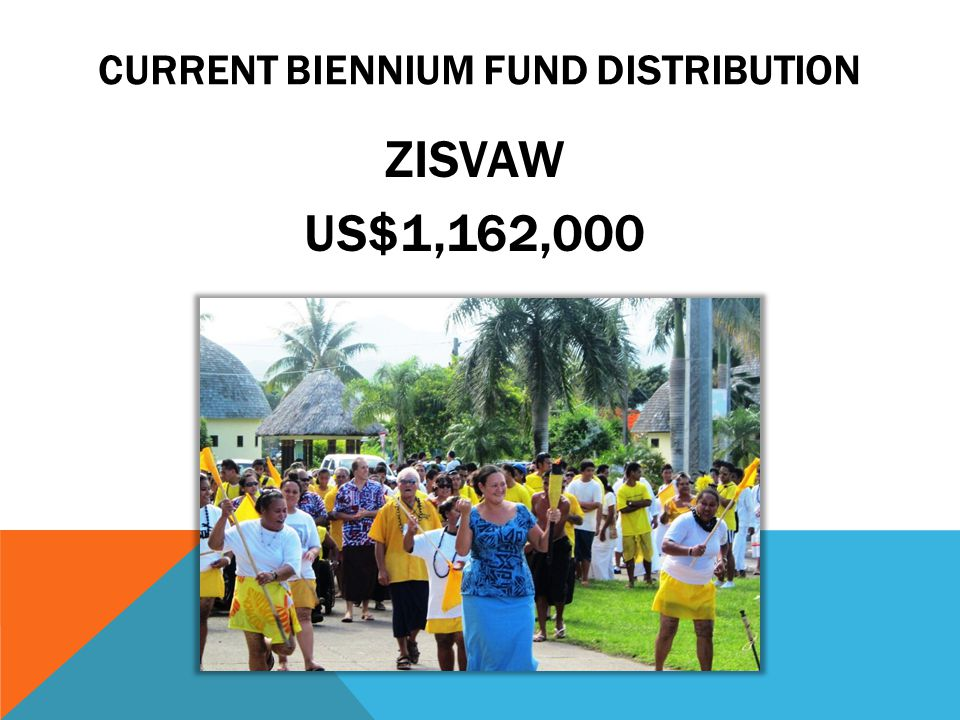 CURRENT BIENNIUM FUND DISTRIBUTION ZISVAW US$1,162,000