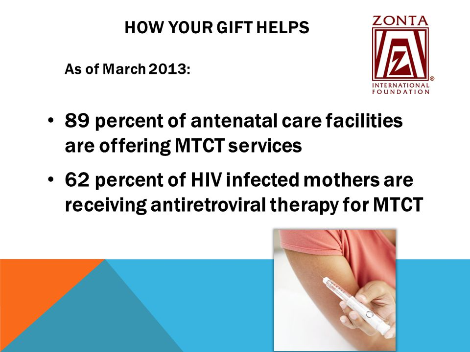 HOW YOUR GIFT HELPS As of March 2013: 89 percent of antenatal care facilities are offering MTCT services 62 percent of HIV infected mothers are receiving antiretroviral therapy for MTCT