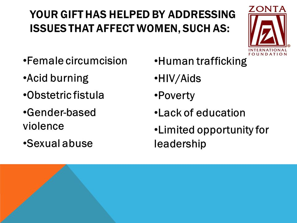 Female circumcision Acid burning Obstetric fistula Gender-based violence Sexual abuse Human trafficking HIV/Aids Poverty Lack of education Limited opportunity for leadership YOUR GIFT HAS HELPED BY ADDRESSING ISSUES THAT AFFECT WOMEN, SUCH AS: