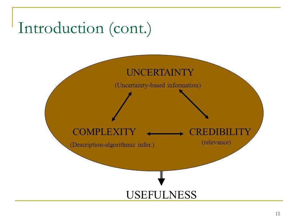 15 Introduction (cont.) UNCERTAINTY (Uncertainty-based information) COMPLEXITY (Description-algorithmic infor.) CREDIBILITY (relevance) USEFULNESS